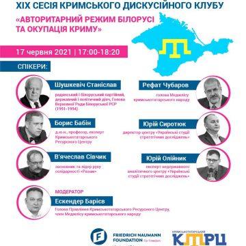 Авторитарний режим Білорусі та окупація Криму
